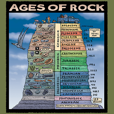 652 - Ages of Rock